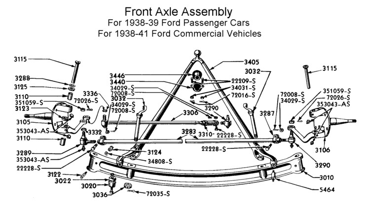 1932 ford front axle diagram wiring diagrams best 1948 ford front axle diagram wiring diagrams best 1932 plymouth 2 door 1932 ford front axle diagram