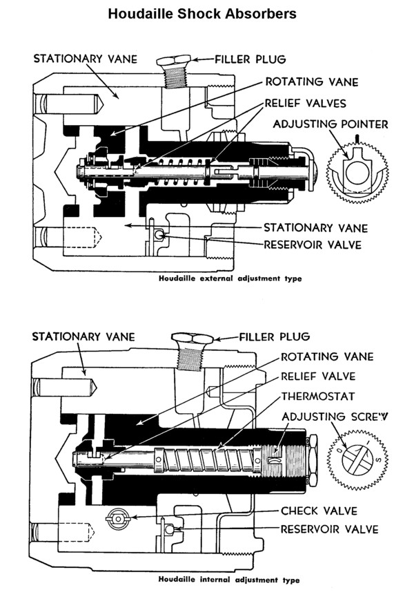 Flathead Suspension Houdaille on Ford Engine Identification Numbers