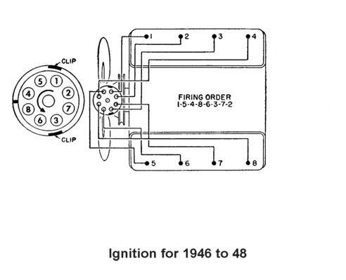 Flathead Distributor Wiring To V on 1937 Ford Ignition Wiring Diagram