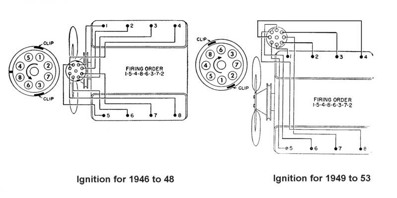 distributor-plug wiring for 1946 to 1953