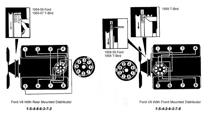 wiring diagram for 1957 ford f100
