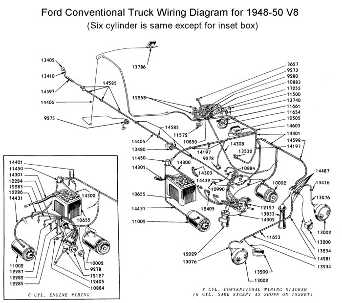 Flathead_Electrical_wirediagram1948 50truck flathead electrical wiring diagrams Ford Wiring Harness Diagrams at bayanpartner.co