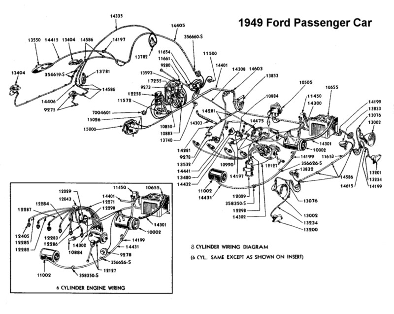 ford motor wiring schematic diagram Ford Model A Wiring flathead electrical wiring diagrams 1965 ford truck wiring wiring diagram for 1949 ford