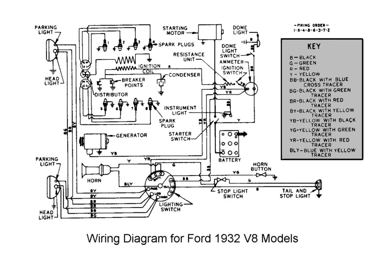 Flathead_Electrical_wiring1932 model a wiring diagram ford wiring diagrams for diy car repairs model t wiring harness at panicattacktreatment.co