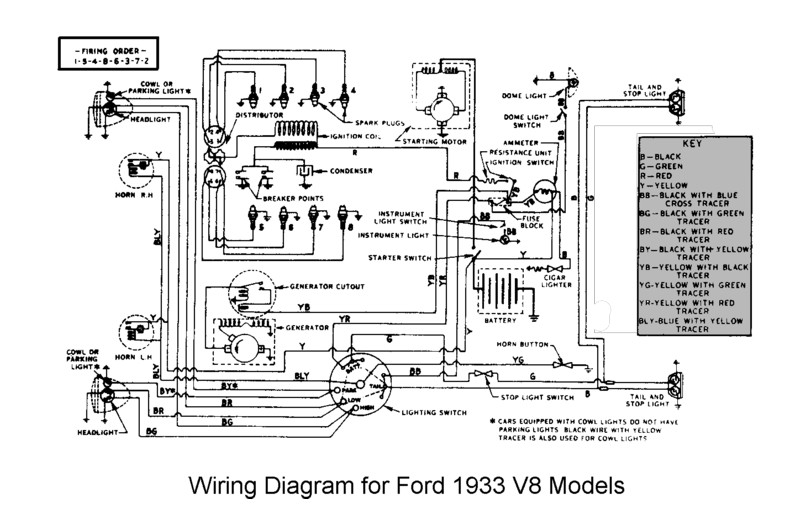 Flathead_Electrical_wiring1933 1932 ford wiring diagram ford fairlane wiring diagram \u2022 wiring Ford Model T at bayanpartner.co