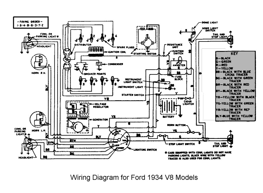 Flathead_Electrical_wiring1934 flathead electrical wiring diagrams ford model a wiring diagram at fashall.co