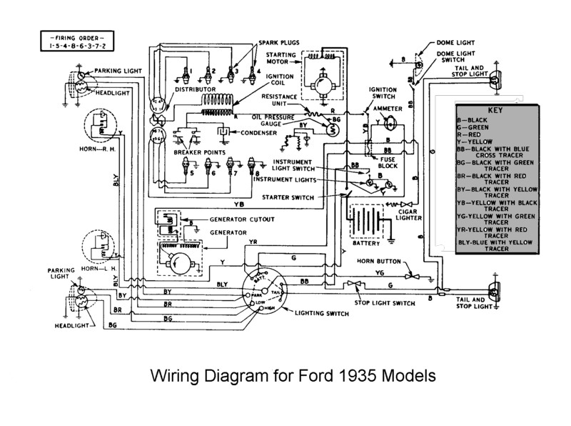 Flathead_Electrical_wiring1935 1935 ford horn wiring schematic ford radio wiring schematic Ford Schematics at gsmx.co