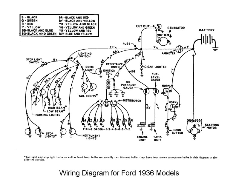 Flathead_Electrical_wiring1936 flathead electrical wiring diagrams 1951 ford pickup wiring diagram at n-0.co