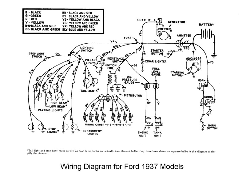 Flathead_Electrical_wiring1937 flathead electrical wiring diagrams 1954 ford wiring harness at fashall.co