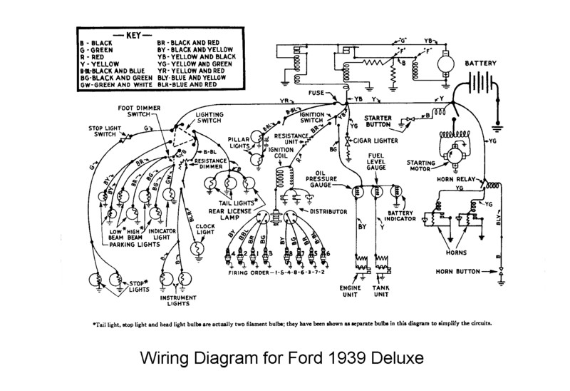 1939 ford pickup wiring diagram  1939  get free image