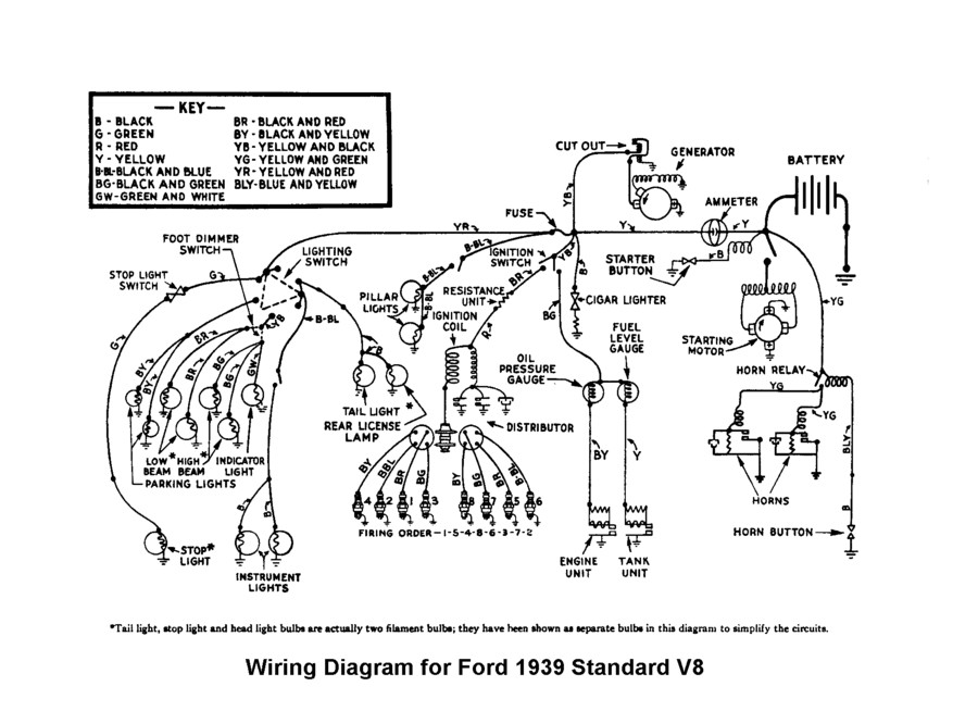Flathead_Electrical_wiring1939std 1932 ford wiring diagram ford fairlane wiring diagram \u2022 wiring Ford Model T at bayanpartner.co