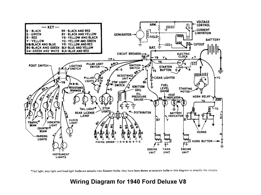 flathead electrical wiring diagrams rh vanpeltsales com 1950 Ford Wiring Diagram 1948 ford wiring diagram