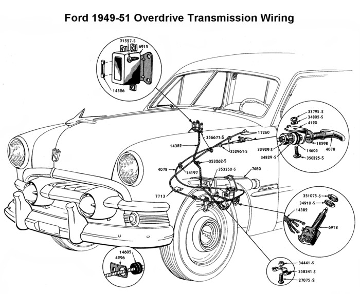 Flathead_Electrical_wiring1949 51overdrive flathead electrical wiring diagrams Ford Wiring Harness Diagrams at bayanpartner.co