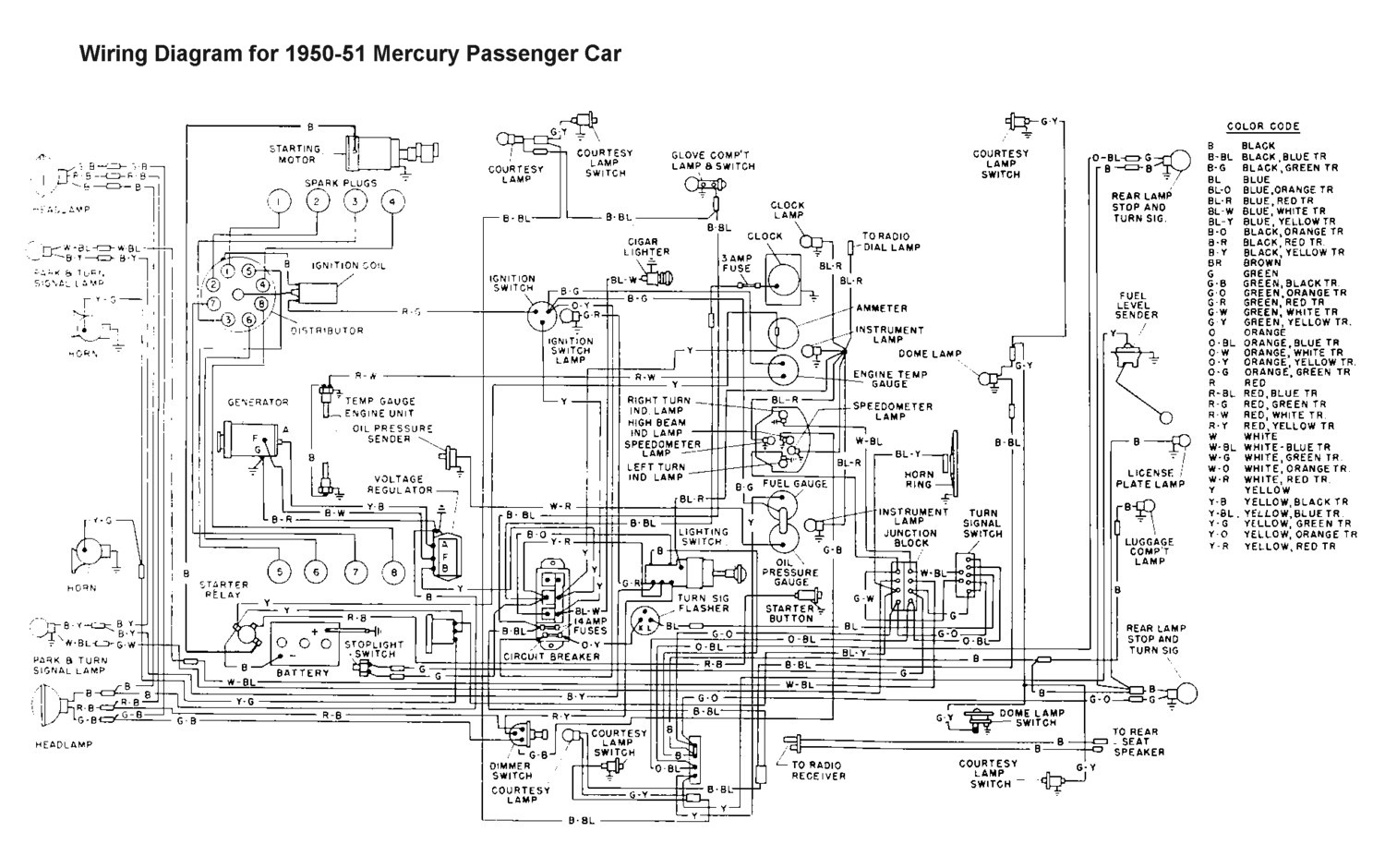 Flathead Electrical Wiring Diagrams Fender American Standard Schematic For 1950 51 Mercury Car