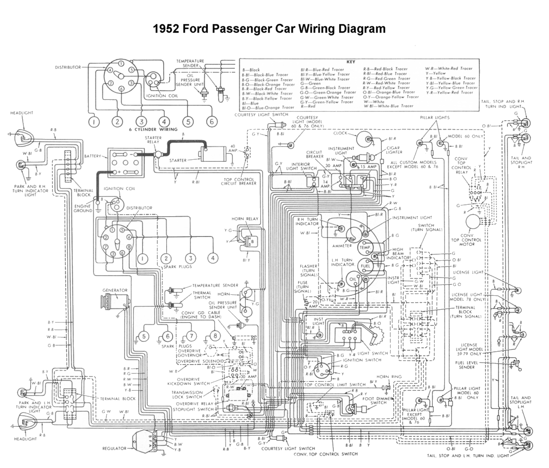 Flathead_Electrical_wiring1952 flathead electrical wiring diagrams 53 ford wiring diagram at bayanpartner.co
