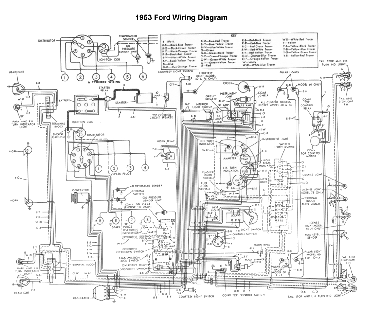 Flathead_Electrical_wiring1953 flathead electrical wiring diagrams 53 ford wiring diagram at bayanpartner.co