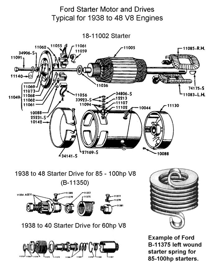 Electrical wiring diagrams starter drive for 1938 to 48 asfbconference2016 Choice Image