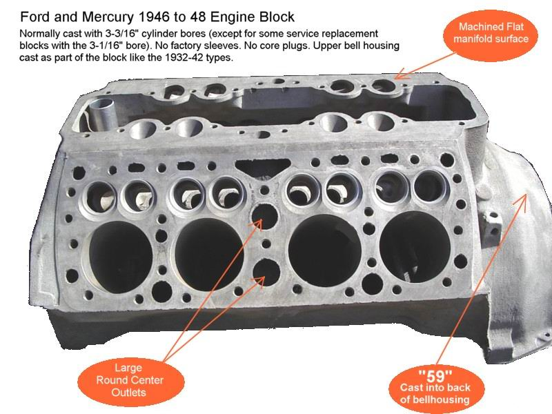 chevy engine casting numbers identification  chevy  free