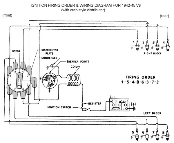flathead electrical wiring diagrams distributor wiring for 1942 to 1945 v8