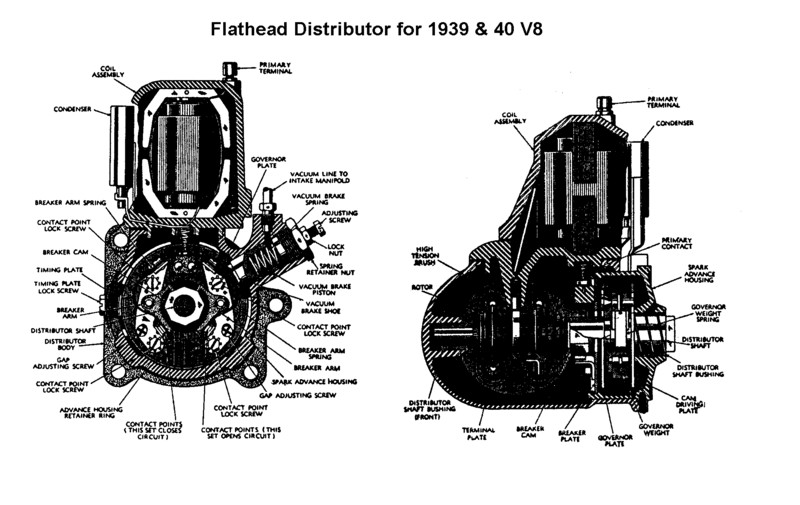 ford distributor for 1939 to 40 v8 (cut-a-way view)