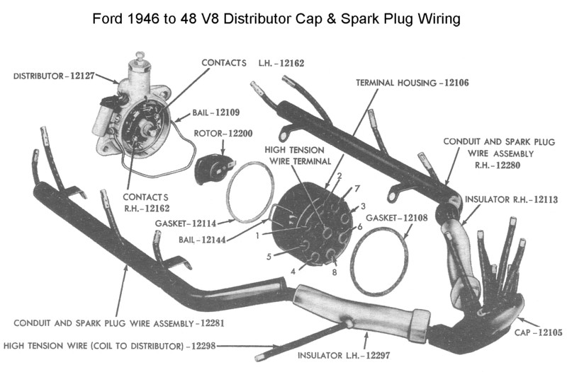 flathead electrical wiring diagrams ford distributor wiring replacements ford distributor for 1945 to 48 v8 (photo)