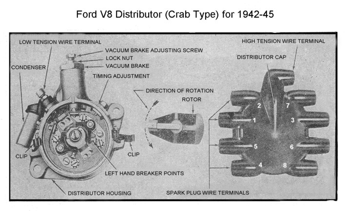Flathead Distributor Crab on Flathead Ford Engine Diagram