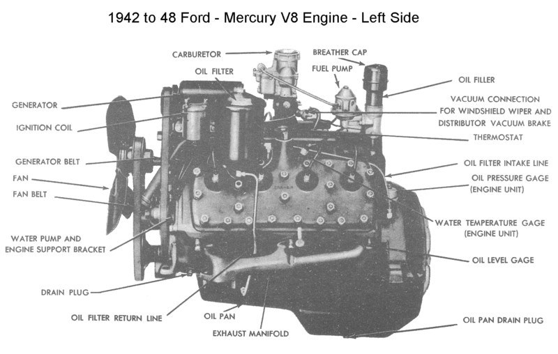 Flathead drawings engines on 1940 ford cooling fan