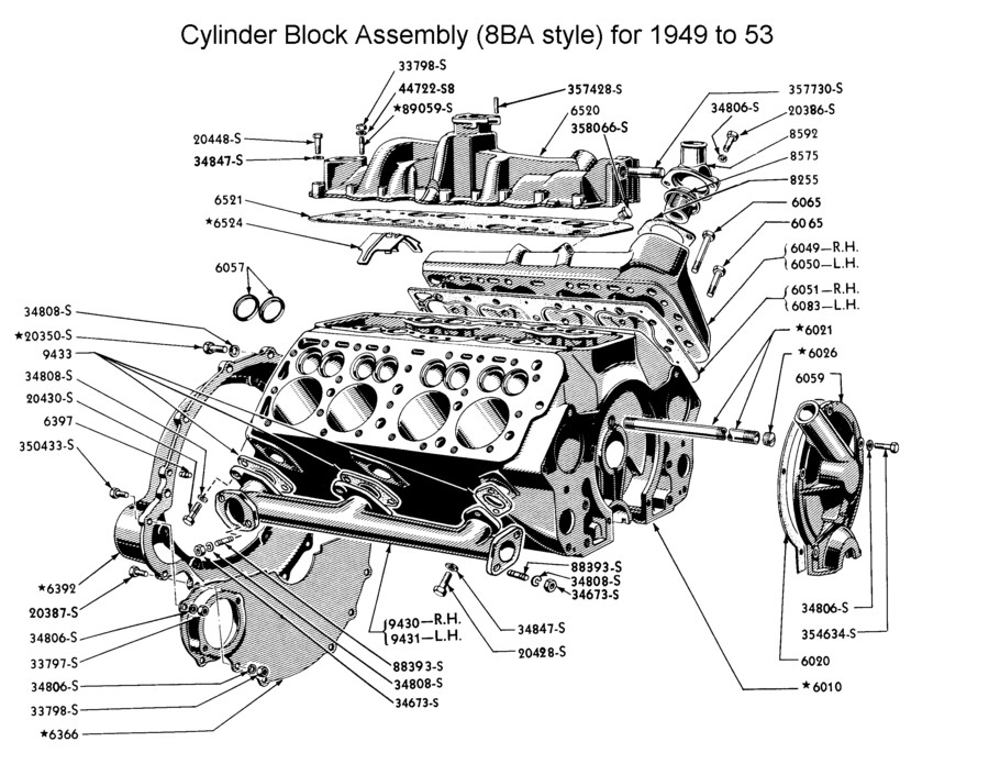 1215353 6 0 Ls Cylinder Numbers as well Indmar Marine Ford 351 Windsor Engine Diagram together with 5 7 Vortec Engine Wiring Diagram in addition V8 engine besides Md876. on 1940 cadillac firing order