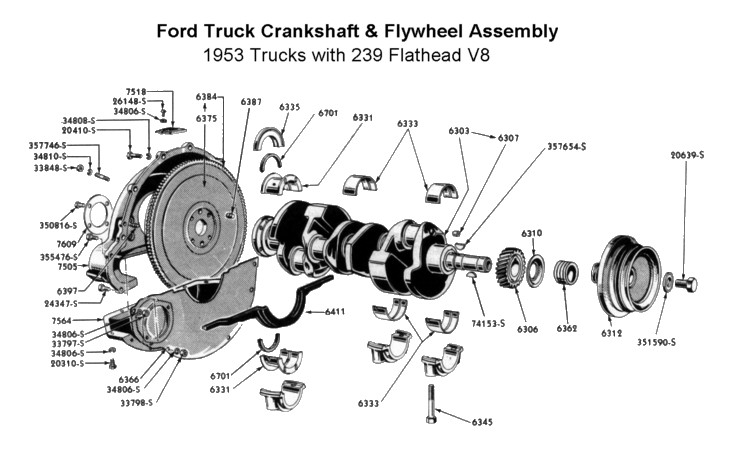 flathead ford engines internal diagrams