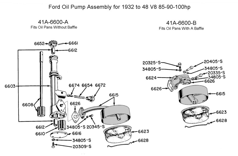 Flathead Engine Oilpump To