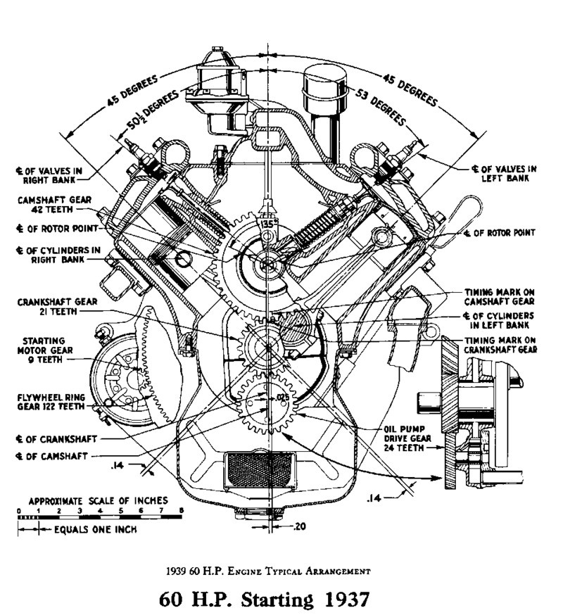 Flathead specs V8 60hp on bmw motorcycle wiring diagram schematic