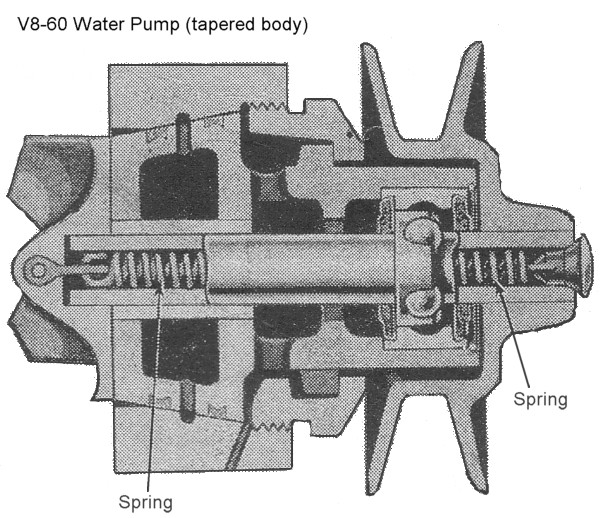 60 Hp Water Pump Removal