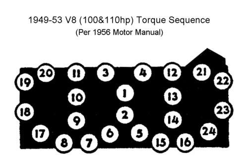 Flathead Head Torque Hp B on 53 Ford Flathead V8 Engine