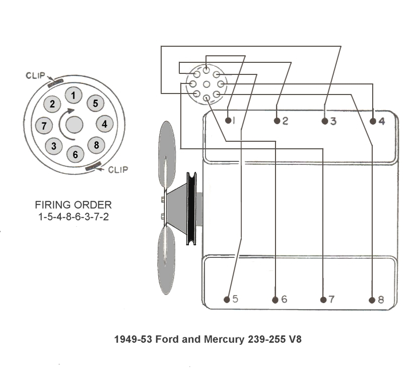distr sparkplugwiring_49 53v8 flathead electrical wiring diagrams 53 ford wiring diagram at bayanpartner.co