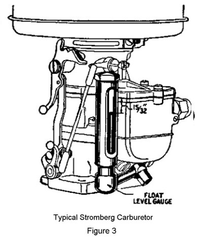Troubleshooting Stromberg Carburetors