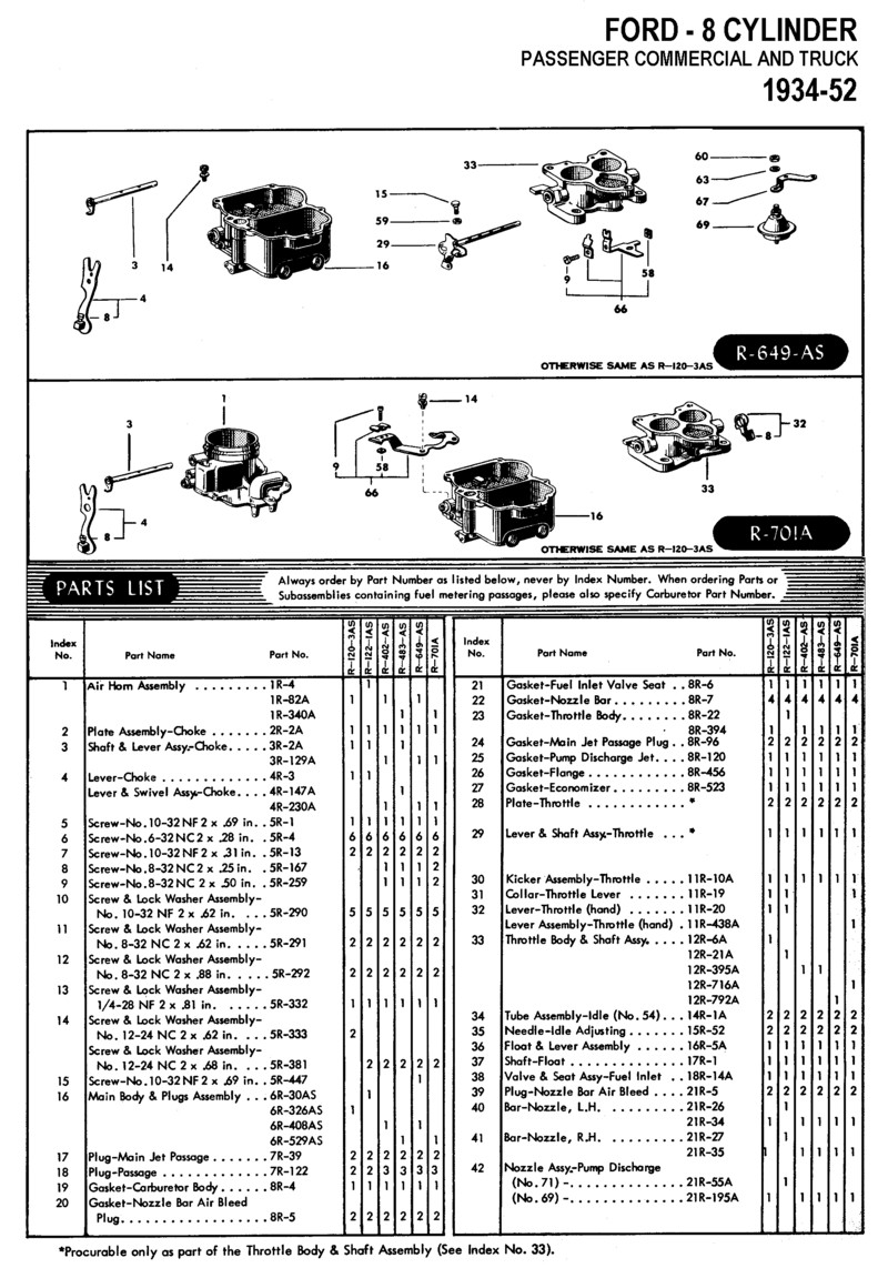 F124face 18d2 4520 8e97 likewise S140554 further 4 thru 8 horsepower together with Johnson Evinrude Parts php additionally Repair And Service Manuals. on carburetor parts list