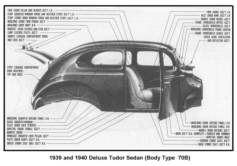 Flathead Parts Drawings- Body