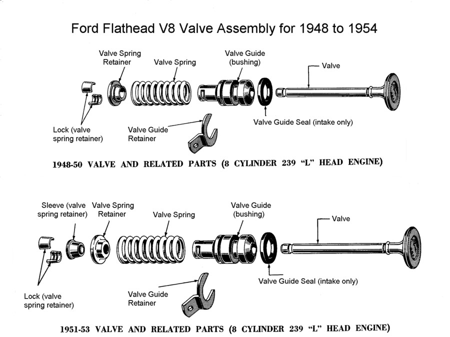 flathead ford valve removal tools