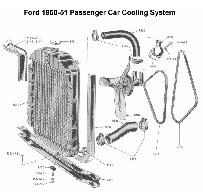 radiator components diagram simple wiring post rh 35 asiagourmet igb de