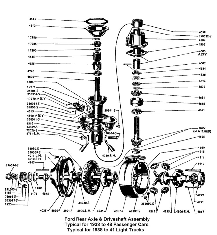 flathead ford rear axle service