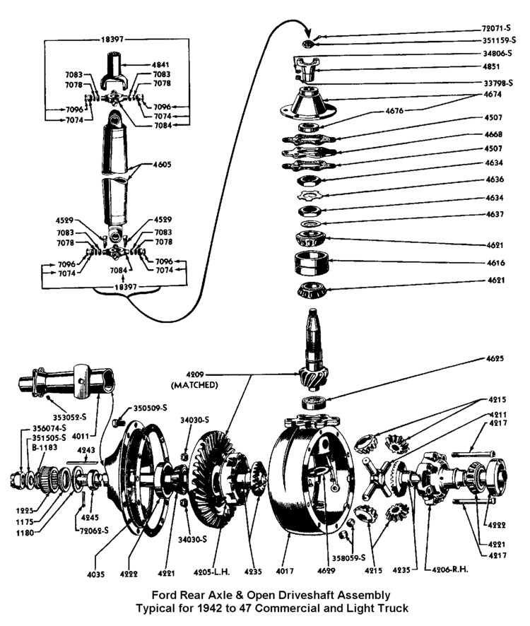 flathead parts drawings rearends rh vanpeltsales com Mack Rear End Specification Repaired Mack Rear-Ends