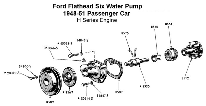 ford flathead six parts drawings for the six cylinder ... water car engine diagram car engine diagram 2007 5 7 hemi