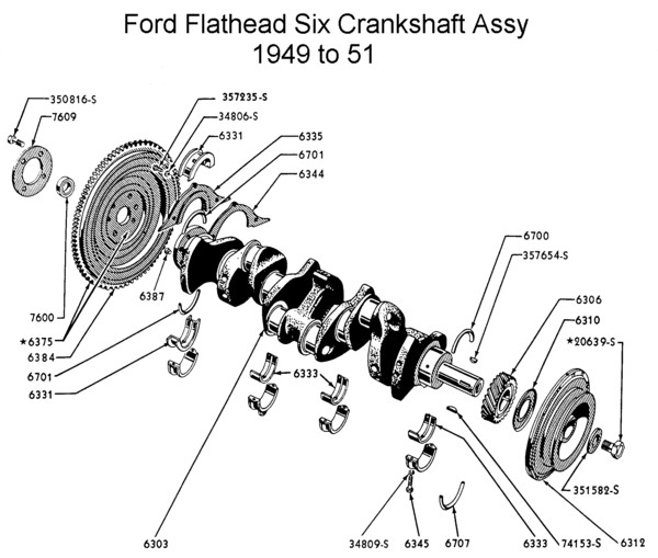 Ford Flathead Six Parts Drawings For the Six Cylinder Engine ... on