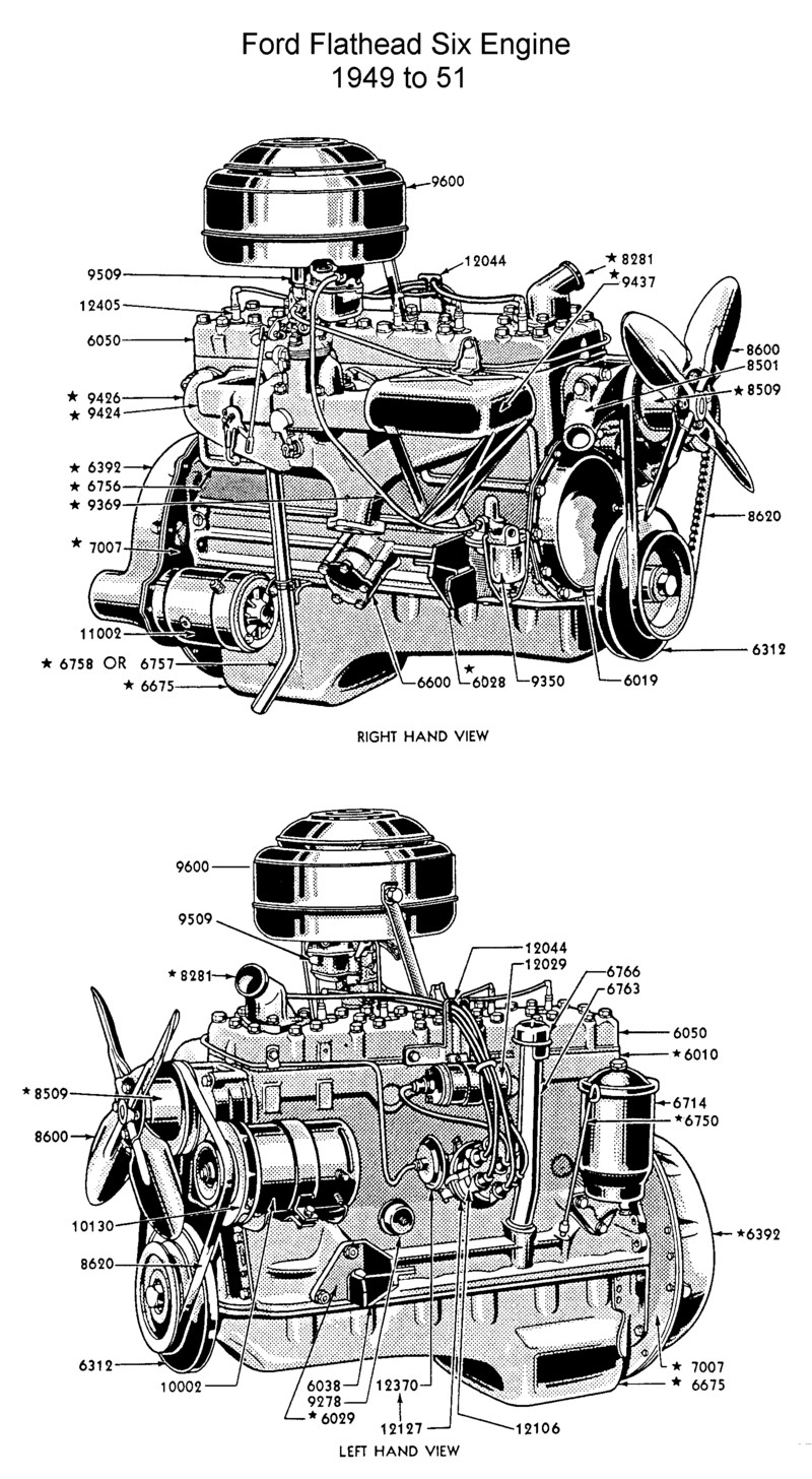 1948 to 51 Six engine left and right side view