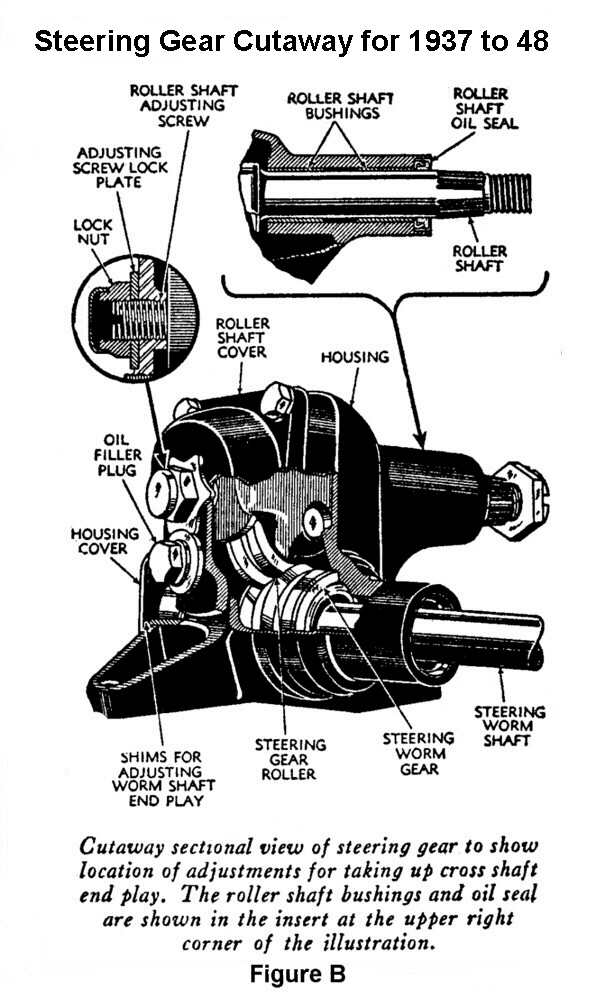 flathead steering steering gear adjustments