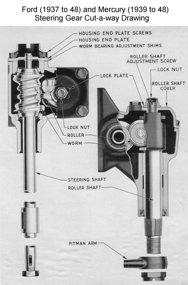 Flathead Parts Drawings Steering Gear