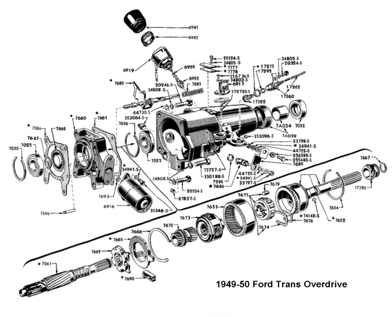 Flathead drawings trans on manual transmission trucks