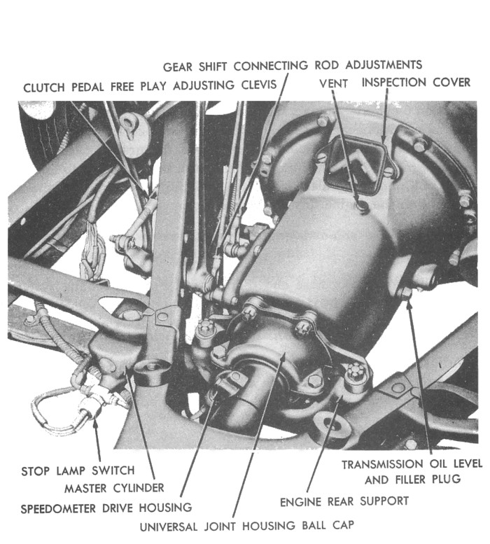 flathead parts drawings transmissions three speed trans for 1942 to 48 cars mounting diagram