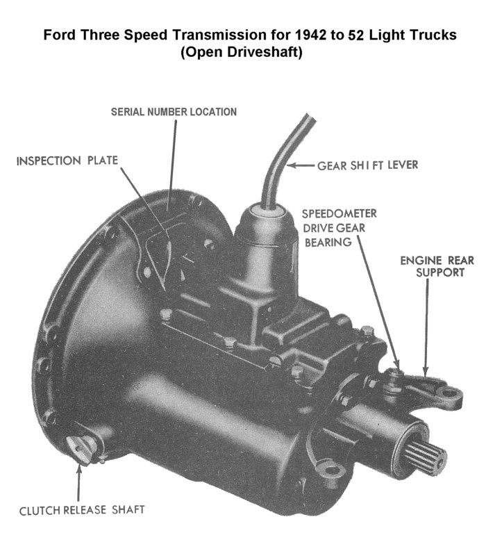Flathead parts drawings transmissions three speed trans for 1942 to 48 trucks open drive type sciox Choice Image