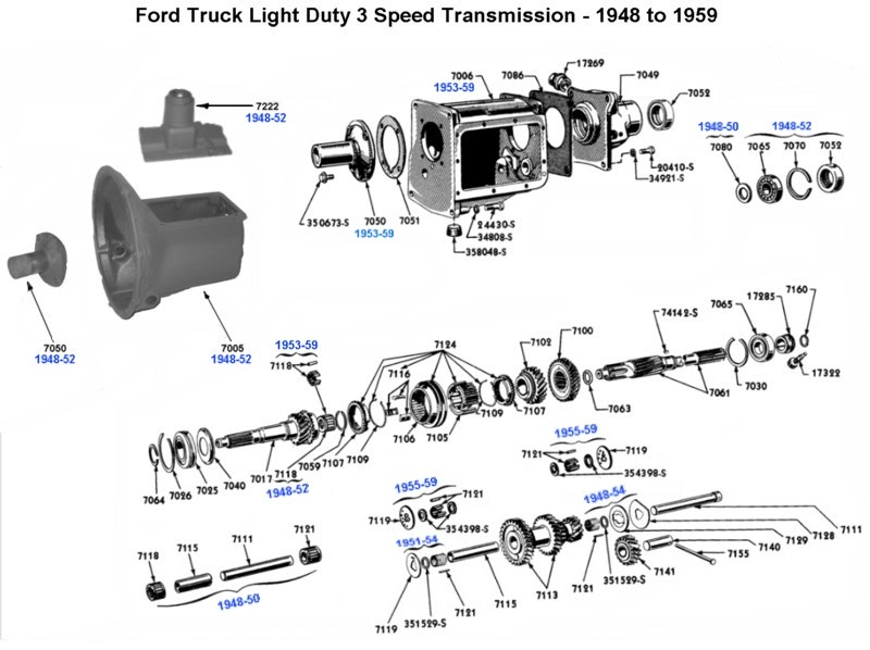 1952 transmission ford truck enthusiasts forums httpvanpeltsalesfhwebfuck 3spdg sciox Choice Image